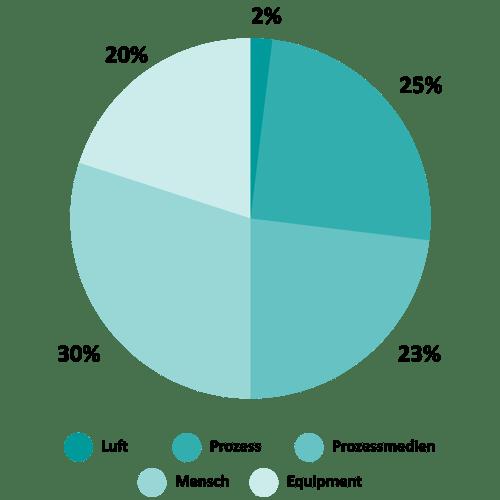 TRI-COL_Infografik-Diagram_1000x1000px_K_Zeichenfläche 1